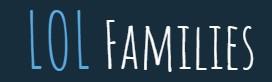 LOL Families